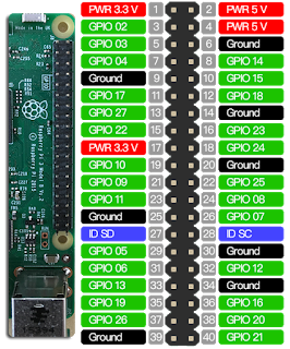 GPIO-RP3.png