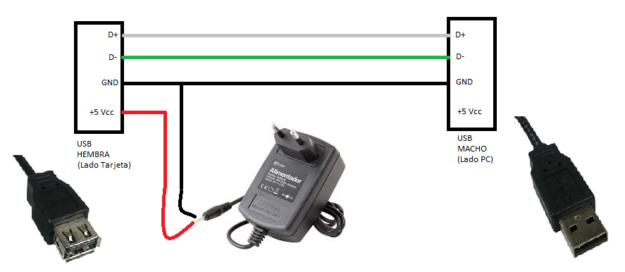 Inyector-USB.png
