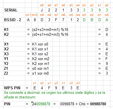 LiveBox-WPS-Pin-Calculator.png